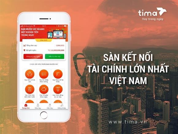 cách vay tiền nóng tại Bắc Giang qua Tima